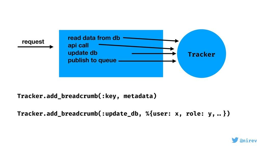 @nirev Tracker.add_breadcrumb(:key, metadata) T...