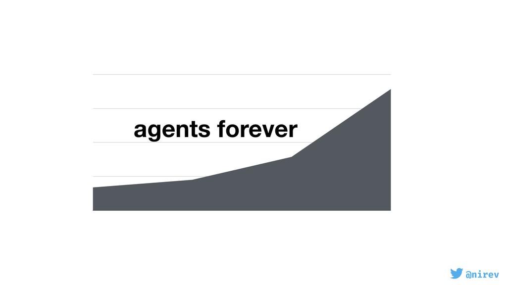 @nirev 40 80 120 160 agents forever