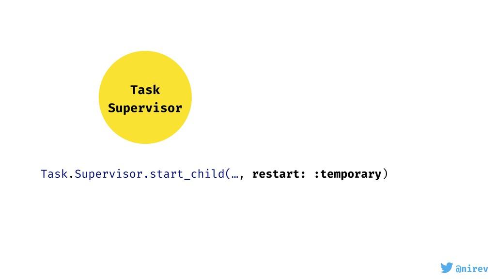 @nirev Task Supervisor Task.Supervisor.start_ch...
