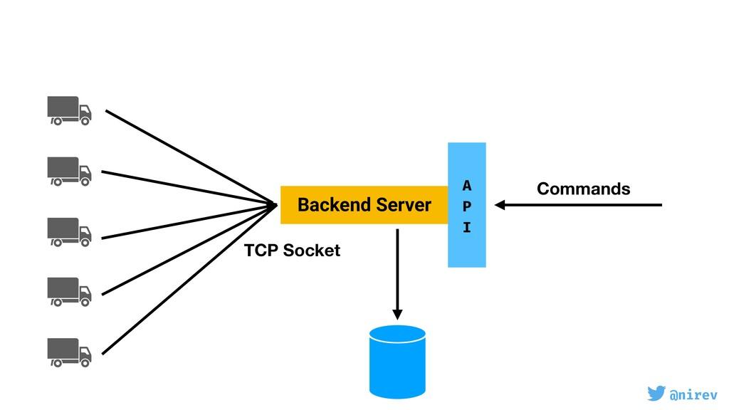 @nirev Backend Server TCP Socket A P I Commands