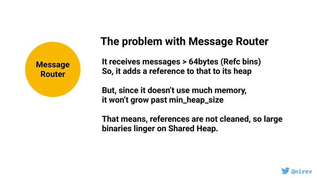 @nirev The problem with Message Router It recei...
