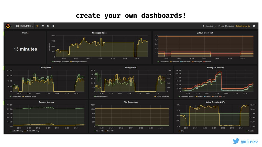 @nirev create your own dashboards!