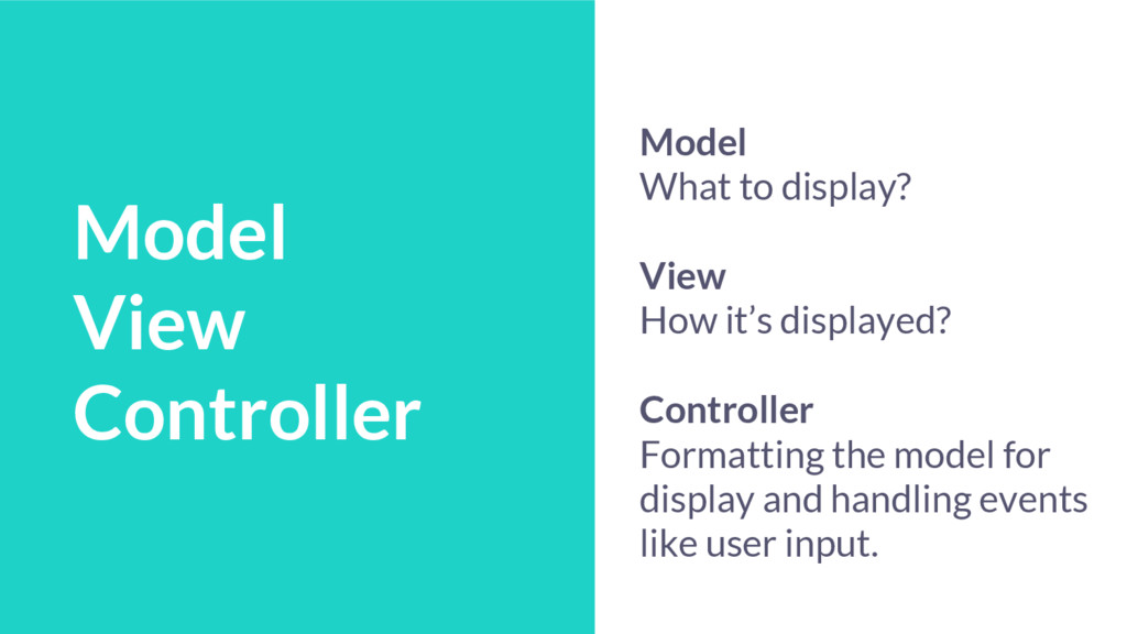 Talk Schedule Model View Controller Model What ...