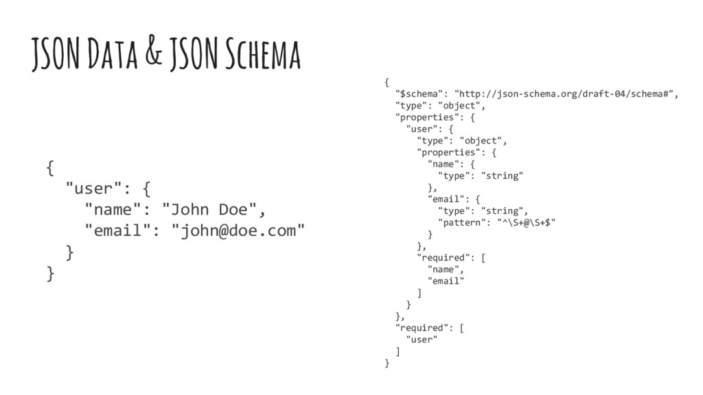 "JSON Data & JSON Schema { ""$schema"": ""http://js..."