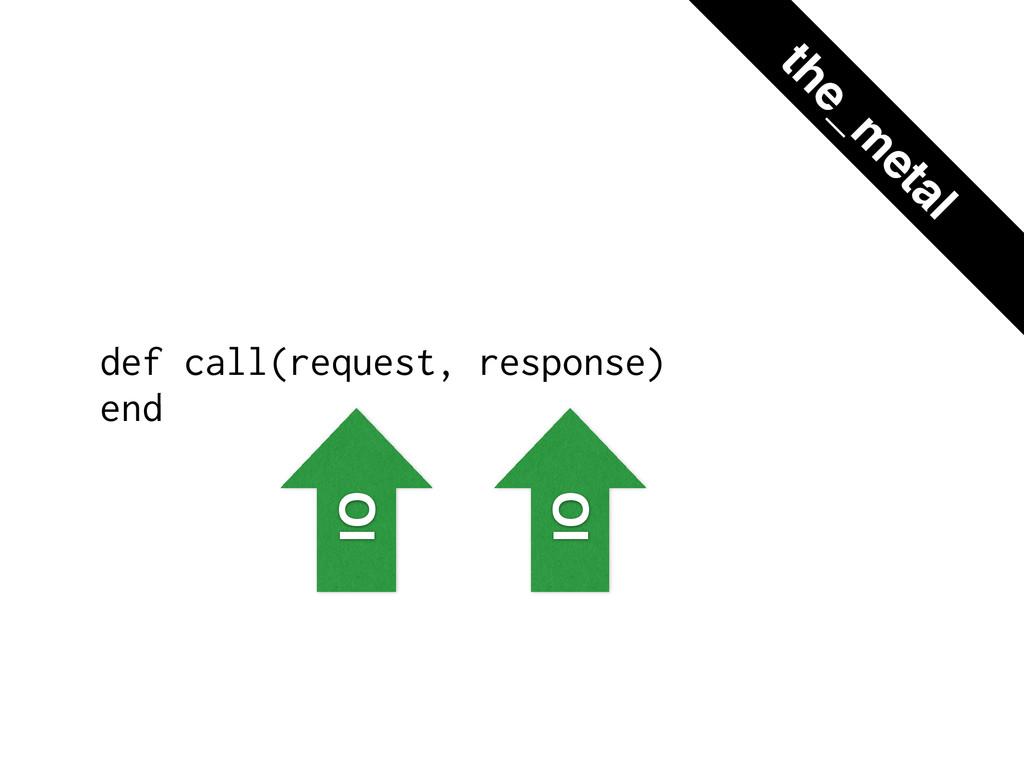 def call(request, response) end IO IO the_m etal