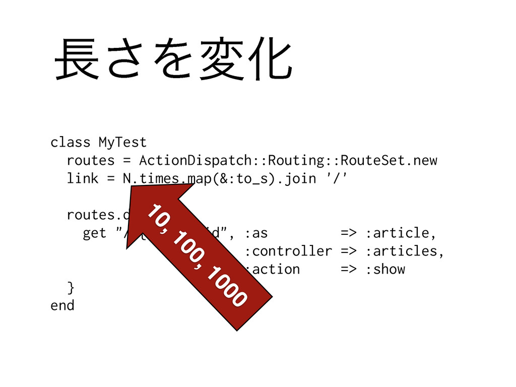 ͞ΛมԽ class MyTest routes = ActionDispatch::Rou...
