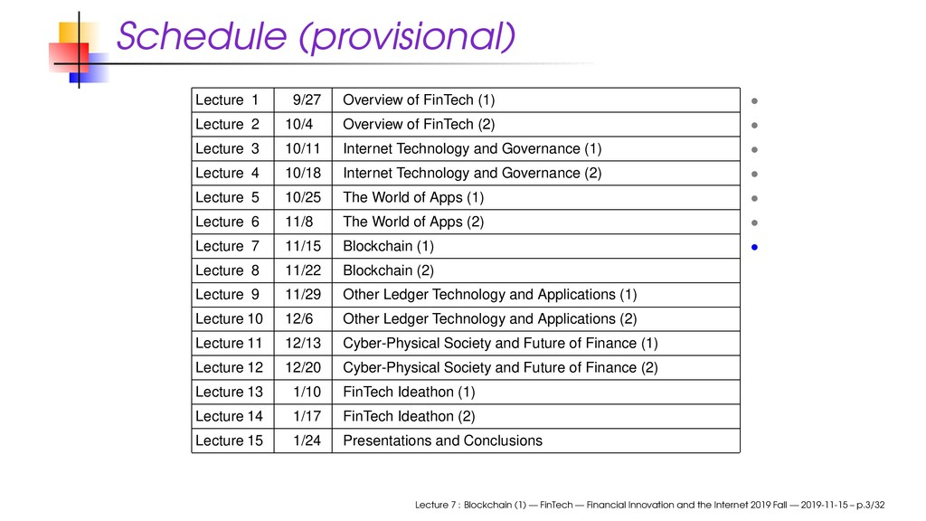 Schedule (provisional) Lecture 1 9/27 Overview ...