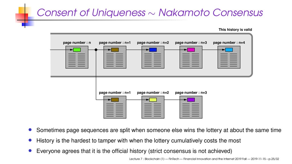 Consent of Uniqueness ∼ Nakamoto Consensus page...