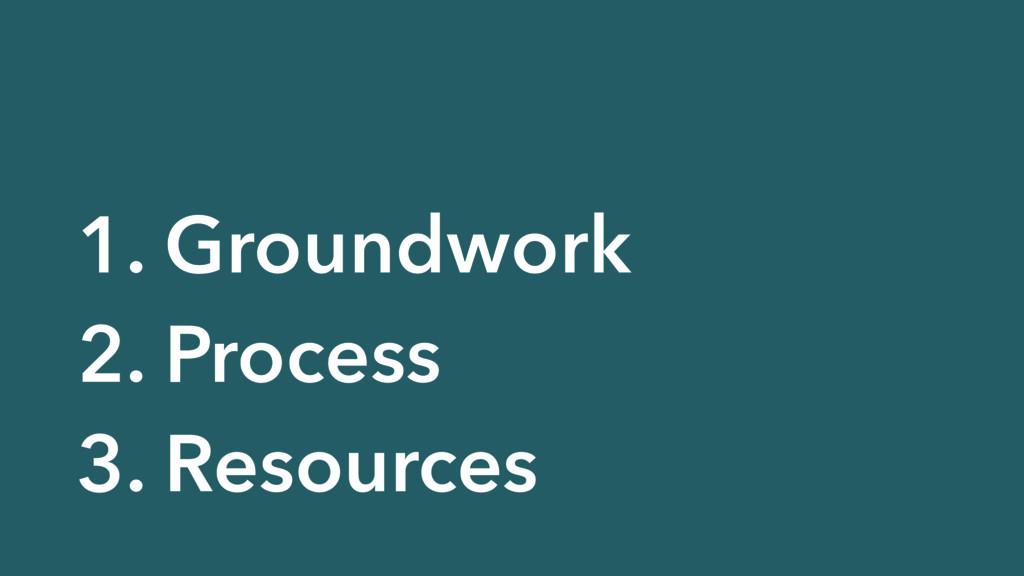 1. Groundwork 2. Process 3. Resources