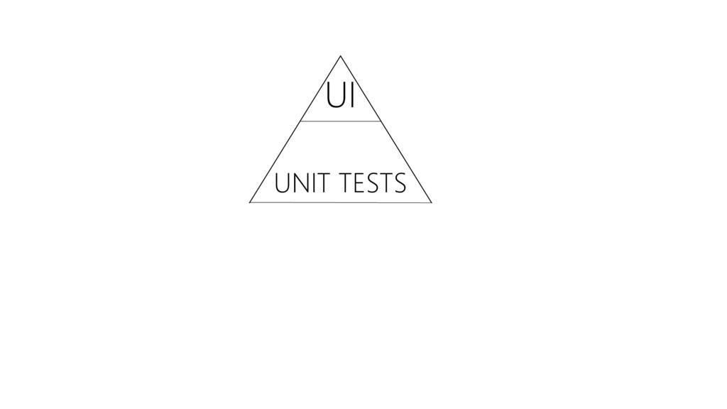 UI UI TYPESCRIPT UNIT TESTS