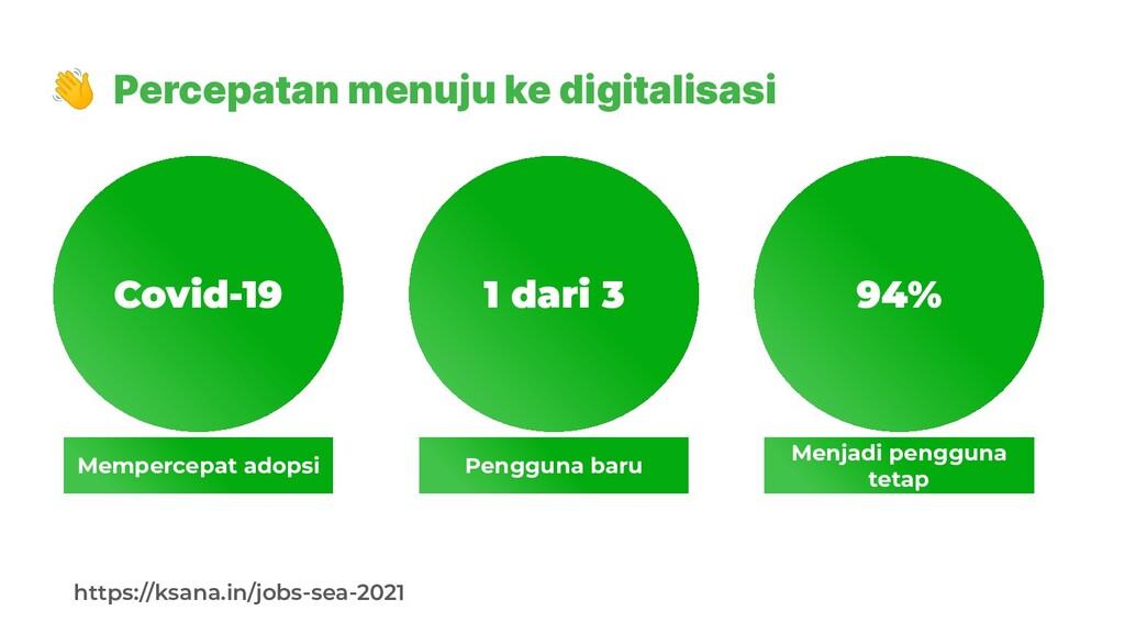 👋 Percepatan menuju ke digitalisasi https://ksa...
