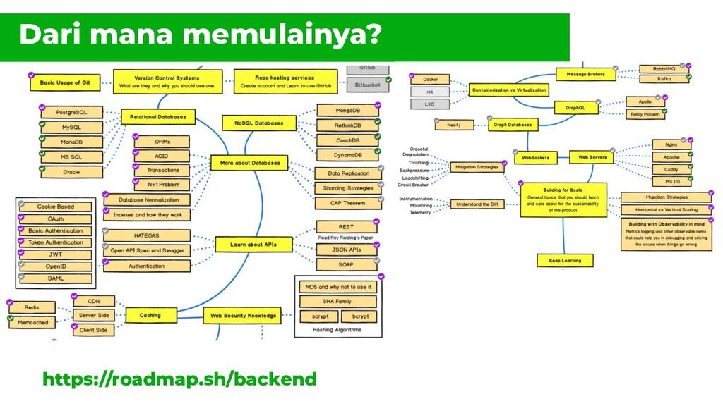Dari mana memulainya? https://roadmap.sh/backend