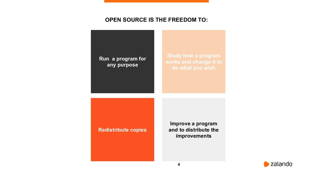 4 OPEN SOURCE IS THE FREEDOM TO: Run a program ...