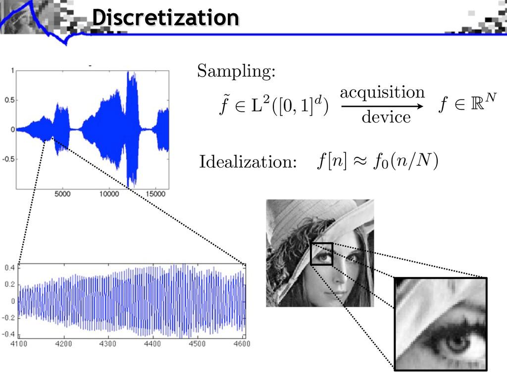 f[n] f0 (n/N) Sampling: ˜ f L2([0, 1]d) f RN Id...