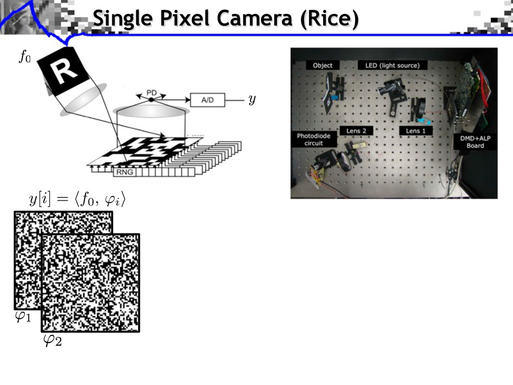 Single Pixel Camera (Rice) y[i] = f0, i ⇥