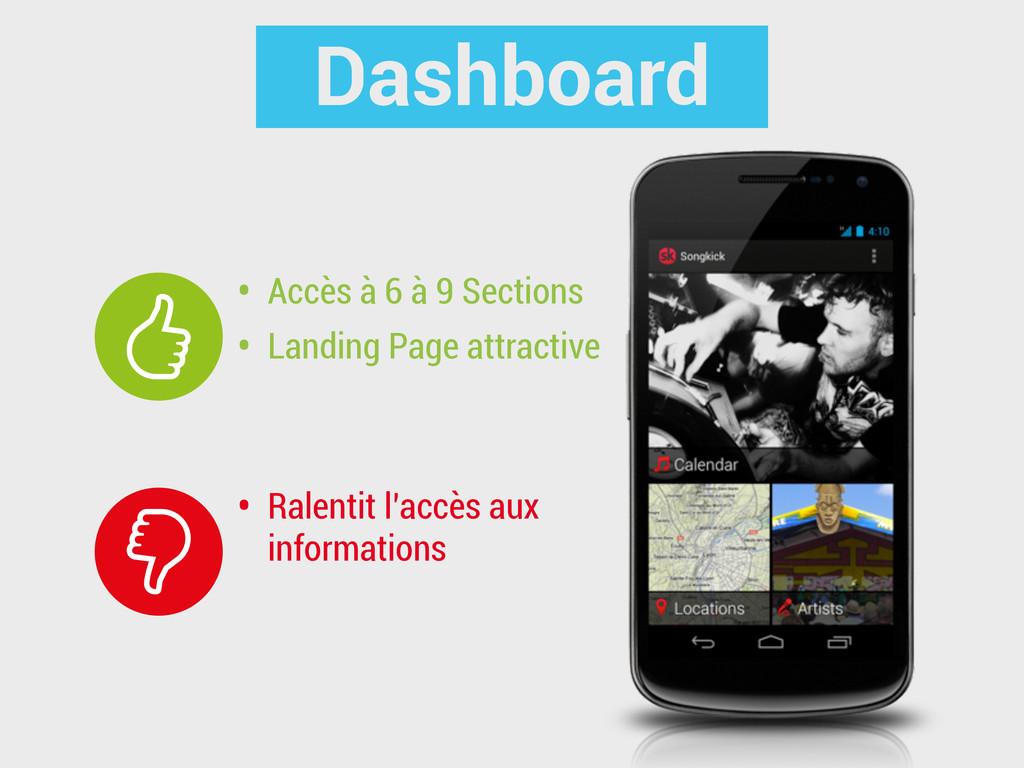 Dashboard • Ralentit l'accès aux informations •...