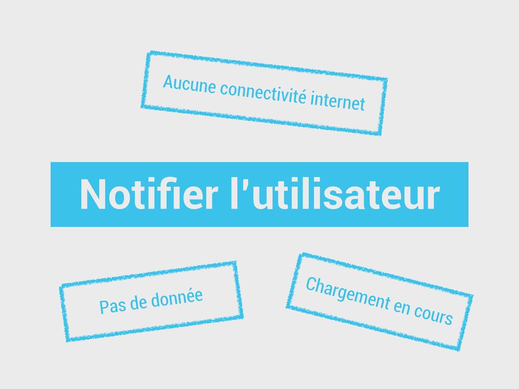 Notifier l'utilisateur Aucune connectivité inter...