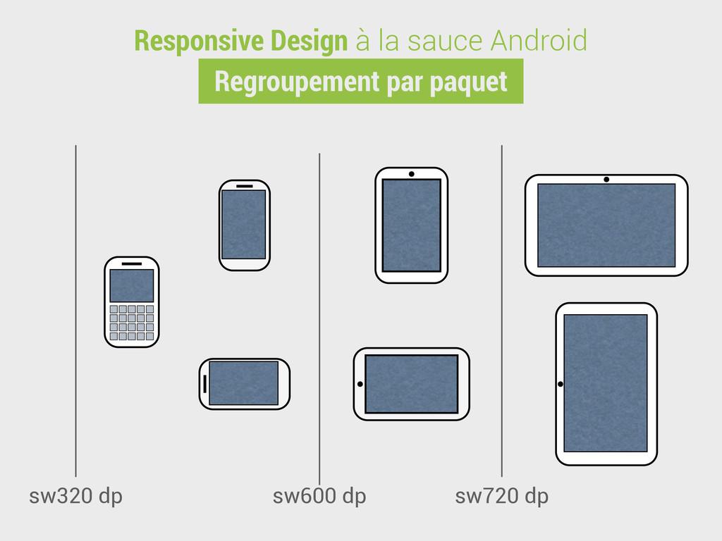 sw320 dp sw600 dp sw720 dp Responsive Design à ...