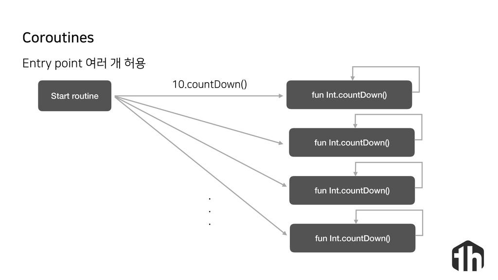 Coroutines Start routine fun Int.countDown() Lo...