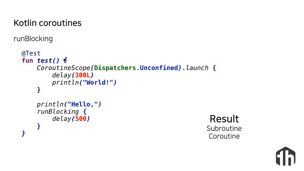 Kotlin coroutines @Test fun test() CoroutineSco...