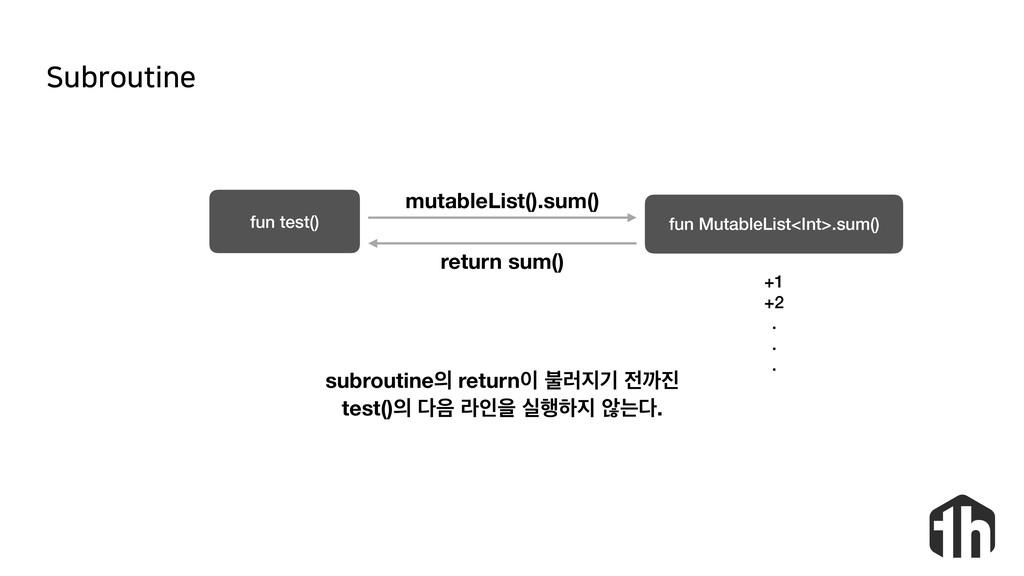 Subroutine fun test() fun MutableList<Int>.sum(...