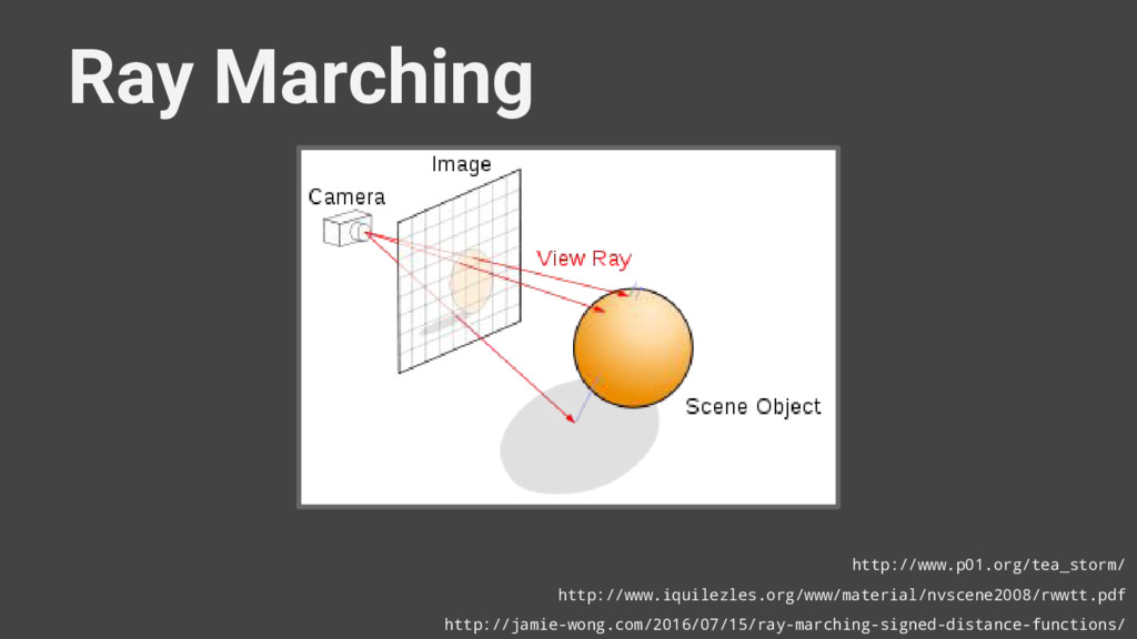 http://jamie-wong.com/2016/07/15/ray-marching-s...