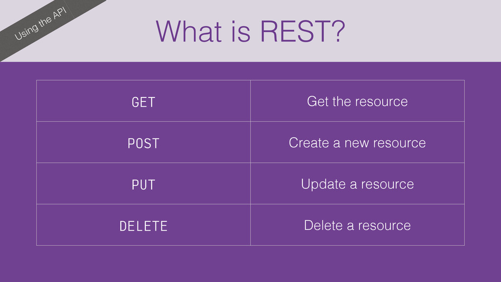 What is REST? Using the API GET Get the resourc...