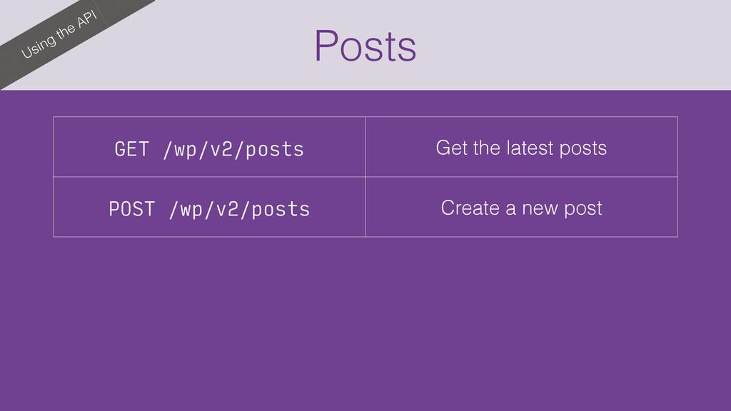 Posts Using the API GET /wp/v2/posts Get the la...