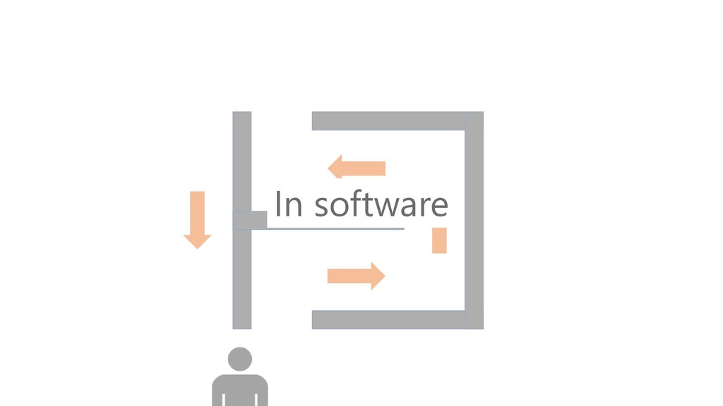 In software