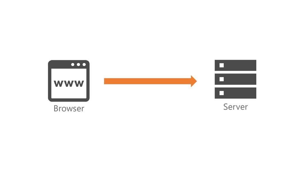 Browser Server