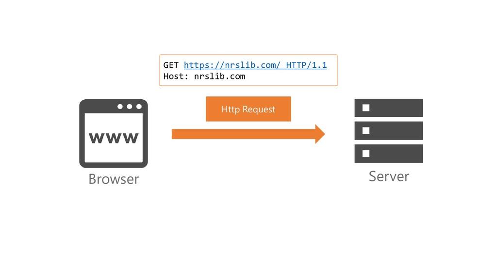 Http Request Browser Server GET https://nrslib....