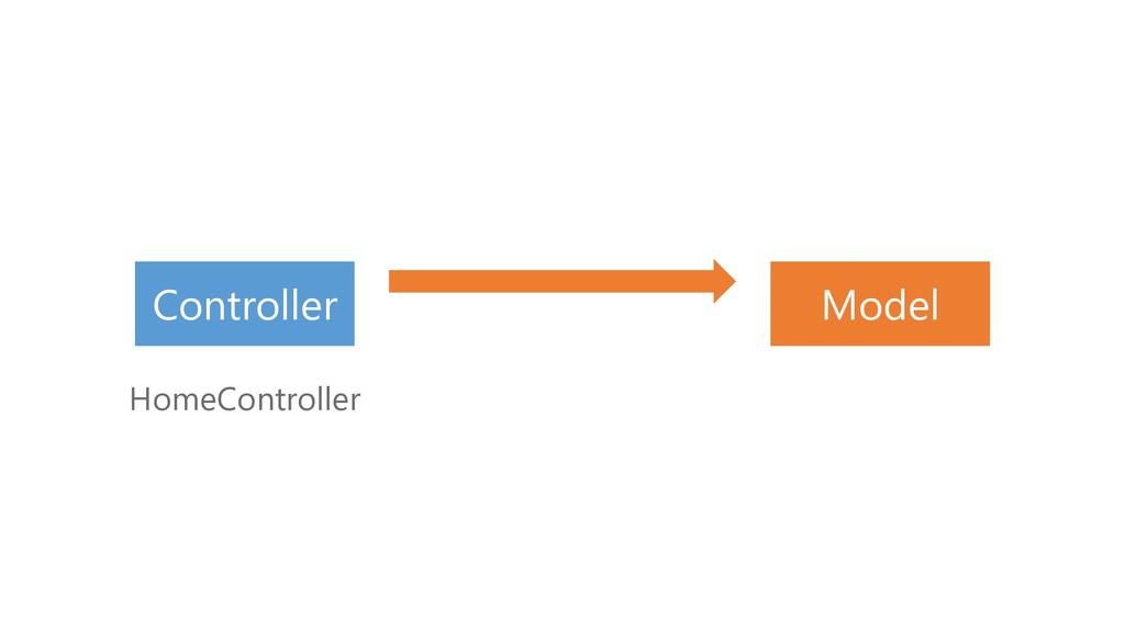 Controller HomeController Model