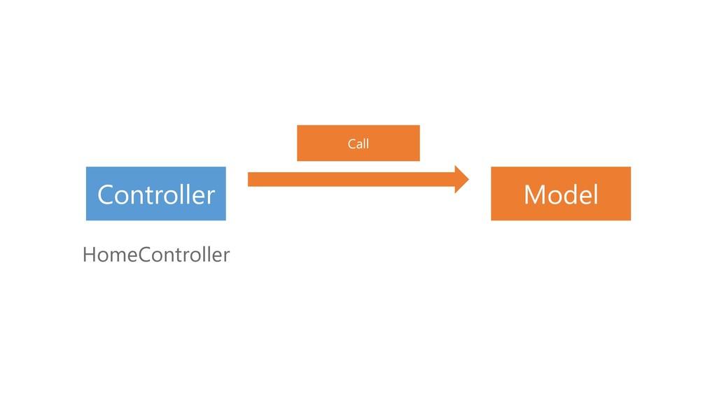 Call Controller HomeController Model