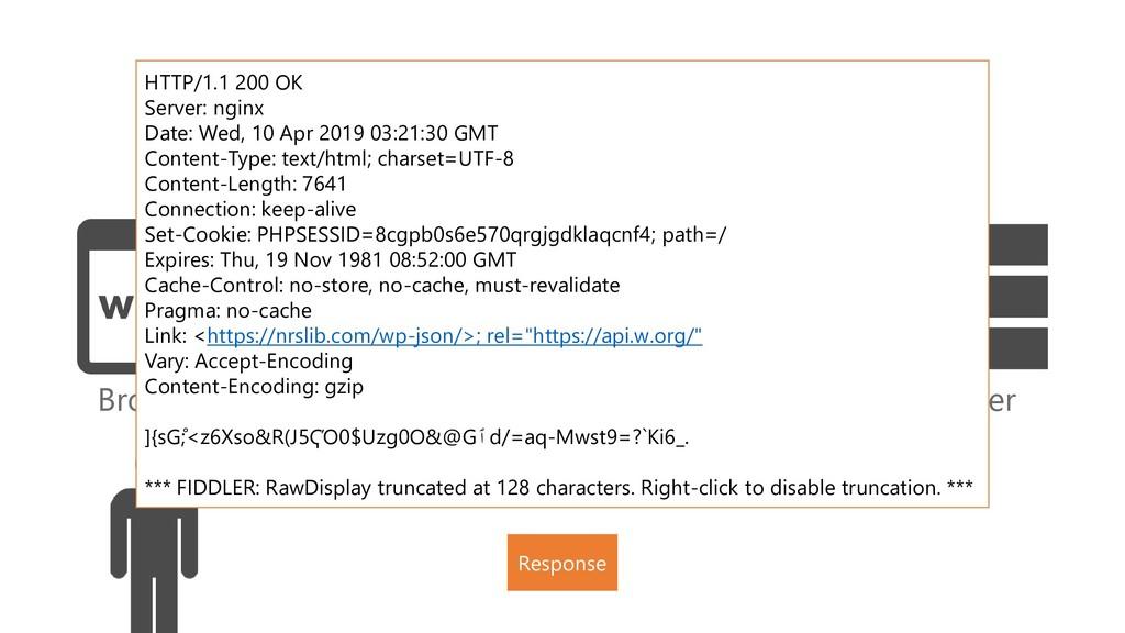 Browser Server Request Response HTTP/1.1 200 OK...