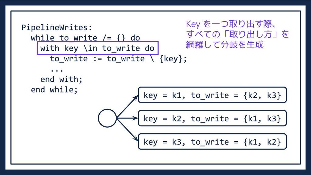 Key を一つ取り出す際、 すべての「取り出し方」を 網羅して分岐を生成