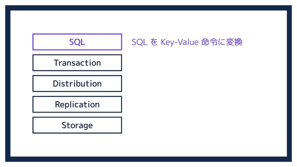 SQL を Key-Value 命令に変換