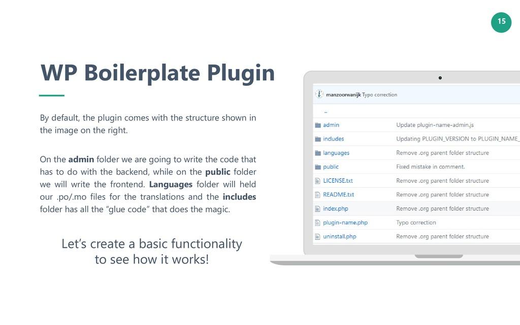 15 WP Boilerplate Plugin By default, the plugin...