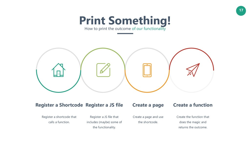 17 Create a page and use the shortcode. Create ...