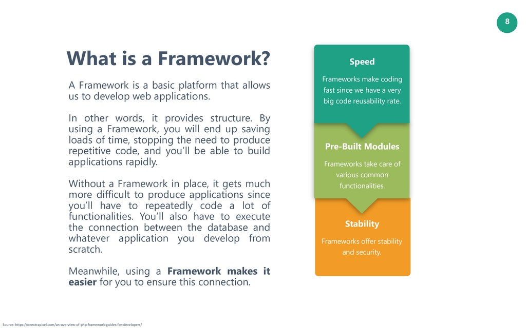 8 Pre-Built Modules Frameworks take care of var...