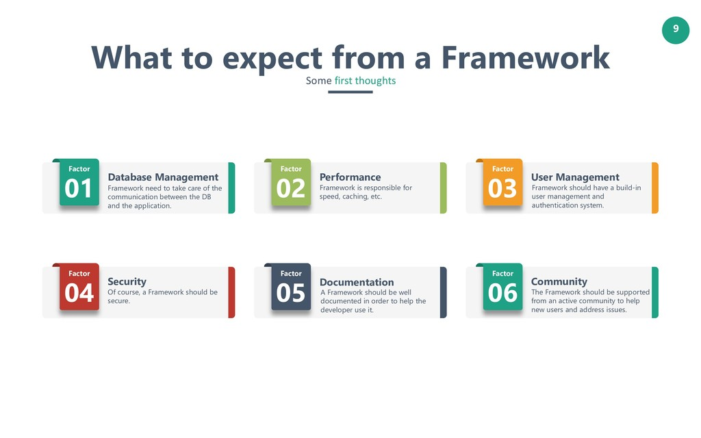 9 What to expect from a Framework Factor 06 The...