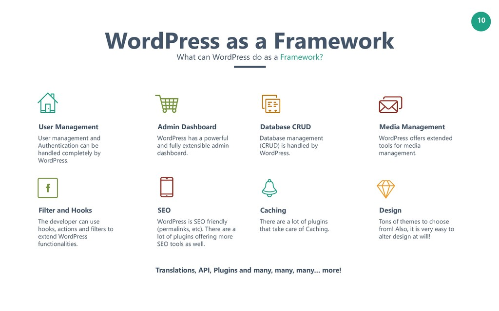 10 WordPress offers extended tools for media ma...