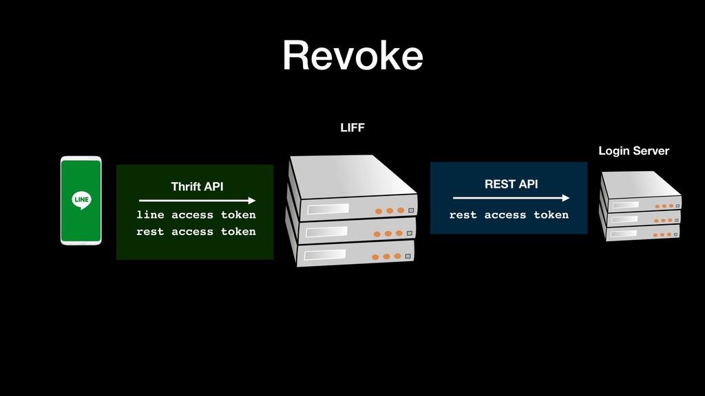 Revoke LIFF Thrift API rest access token REST A...