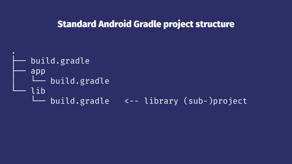 Standard Android Gradle project structure . ├──...