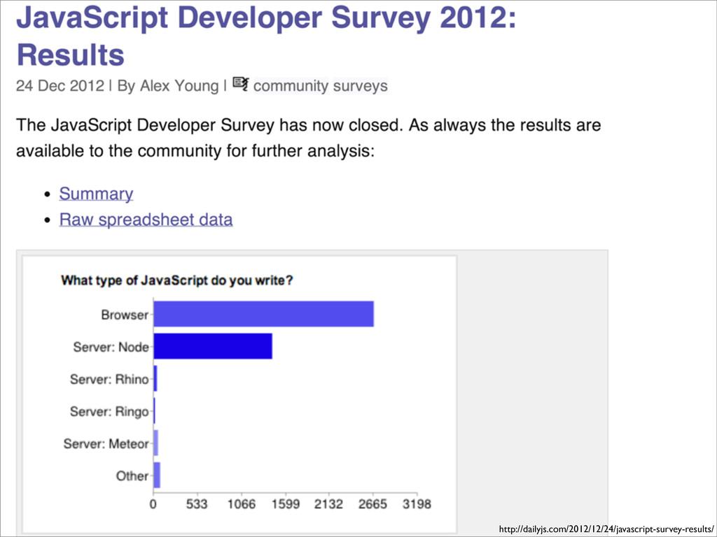 http://dailyjs.com/2012/12/24/javascript-survey...