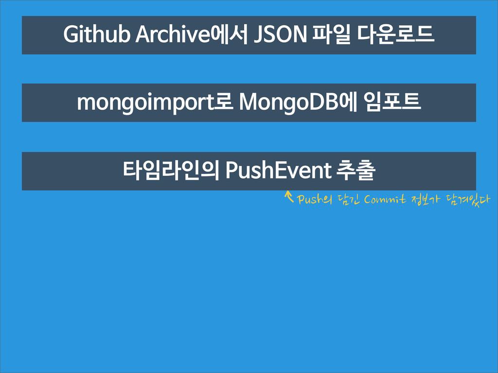 Github Archive에서 JSON 파일 다운로드 mongoimport로 Mong...