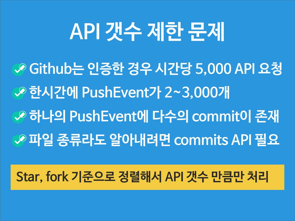 API 갯수 제한 문제 Github는 인증한 경우 시간당 5,000 API 요청 한시...