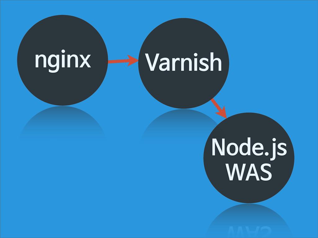 nginx Node.js WAS Varnish