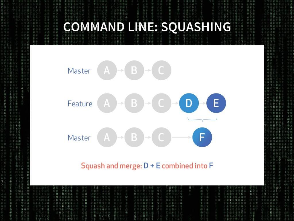 COMMAND LINE: SQUASHING