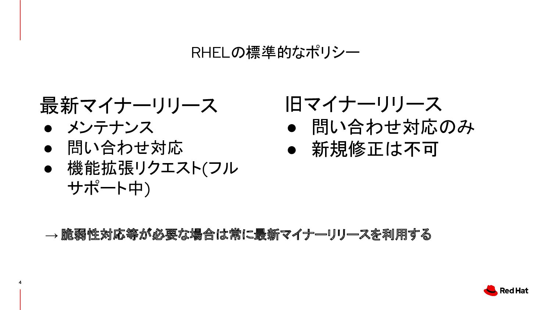 RHELの標準的なポリシー 最新マイナー リリース メンテナンス 問い合わせ対応 機能拡張リク...