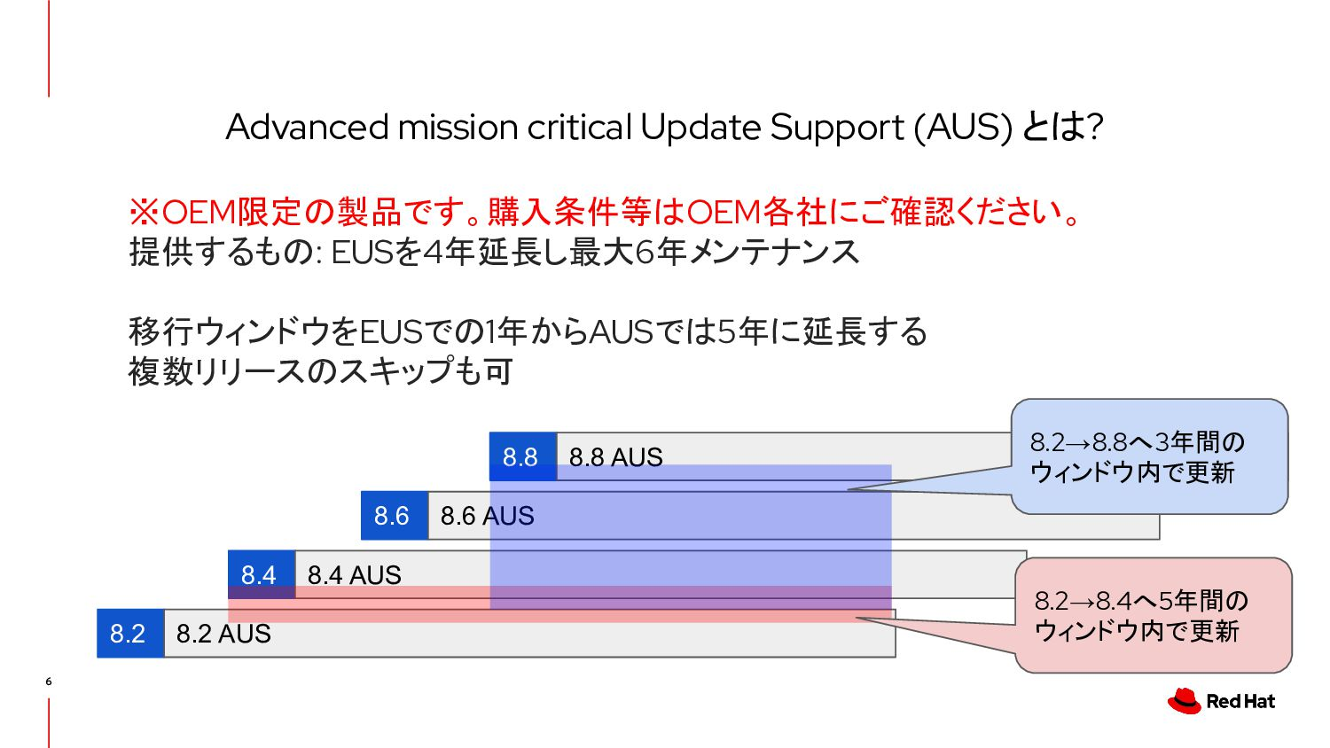 Advanced mission critical Update Support (AUS) ...